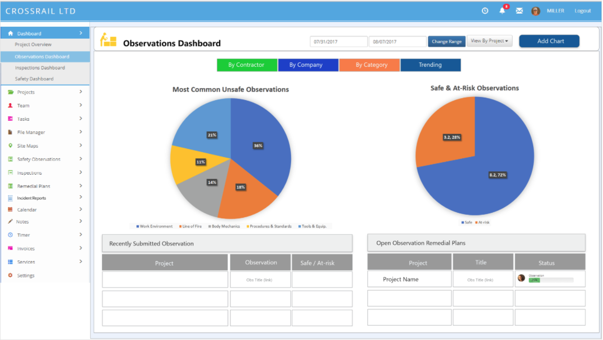 Inspections Dashboard